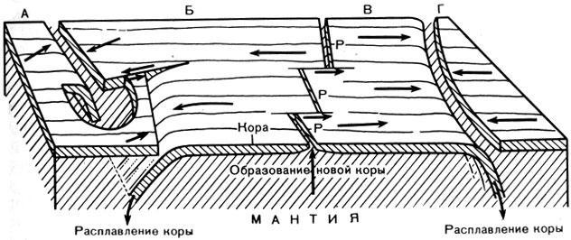 Rádiometrické datovania čadičové